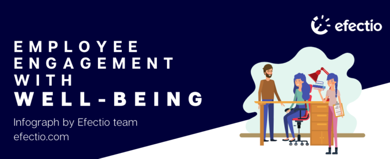 Infographic: Employee Engagement with Well-being Initiatives